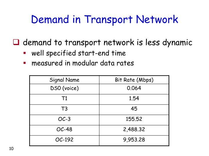 Demand in Transport Network