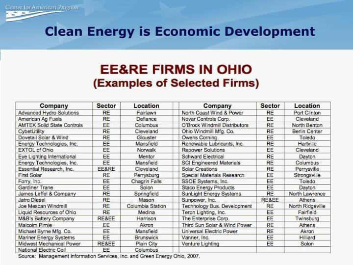 Clean Energy is Economic Development