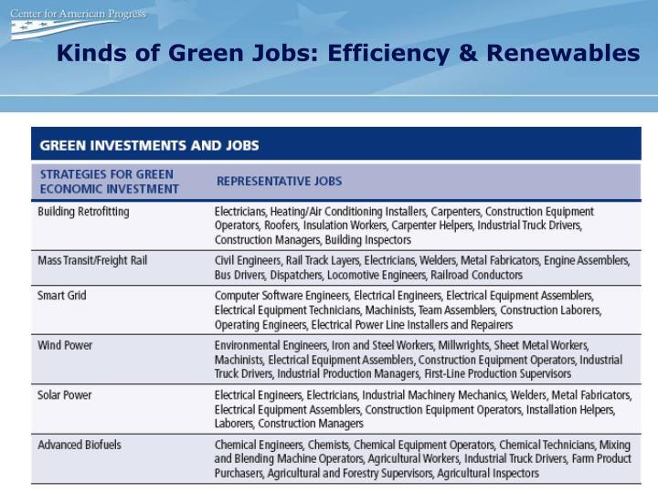Kinds of Green Jobs: Efficiency & Renewables