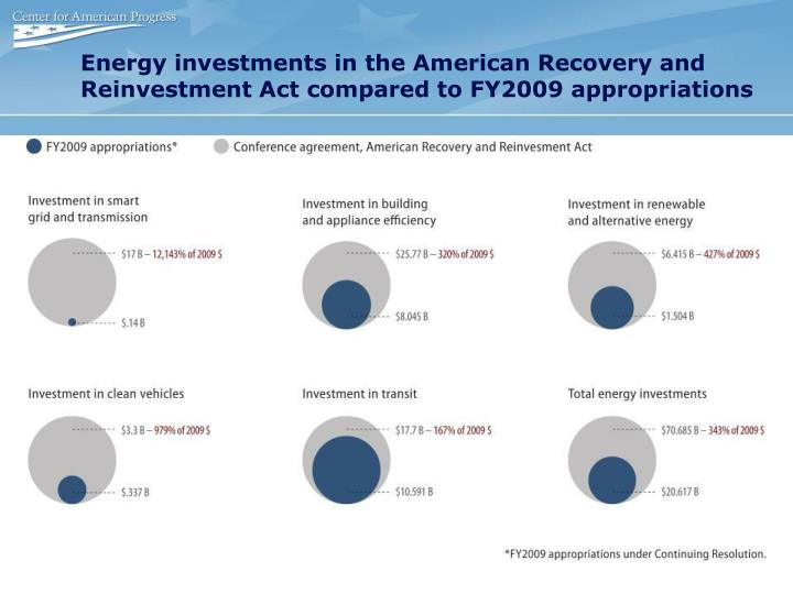 Energy investments in the American Recovery and Reinvestment Act compared to FY2009 appropriations
