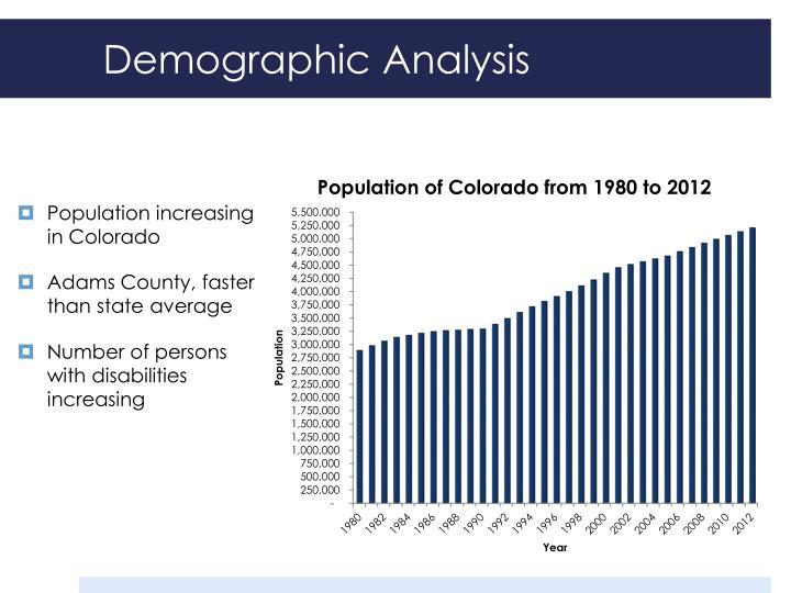Demographic analysis1
