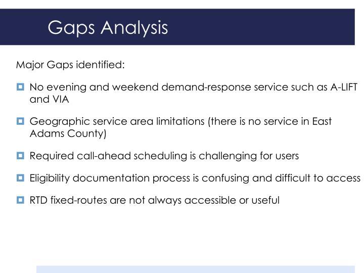 Major Gaps identified: