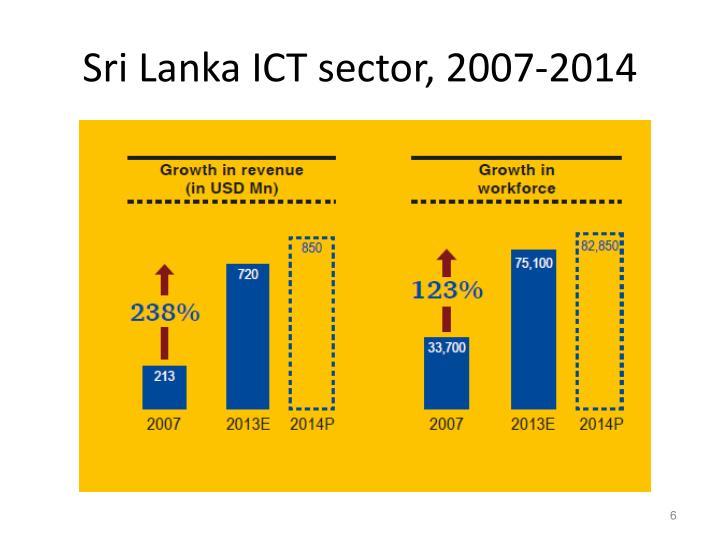 Sri Lanka ICT sector, 2007-2014