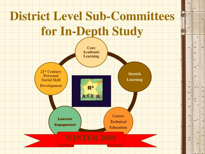 District Level Sub-Committees for In-Depth Study