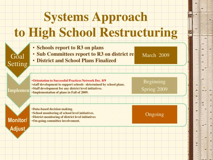 Systems approach to high school restructuring1