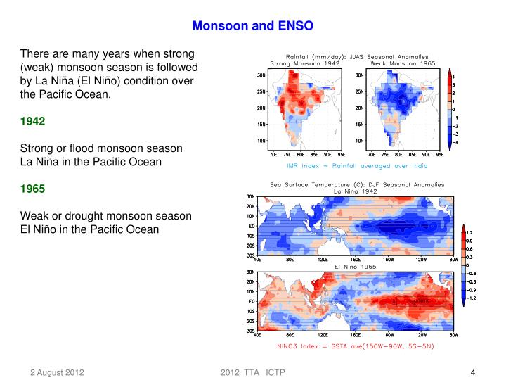 Monsoon and ENSO