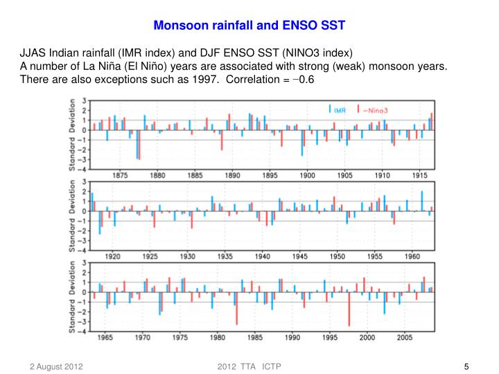 Monsoon rainfall and ENSO SST