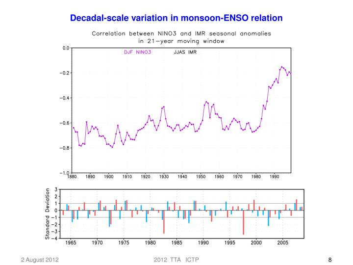 Decadal-scale variation in monsoon-ENSO relation