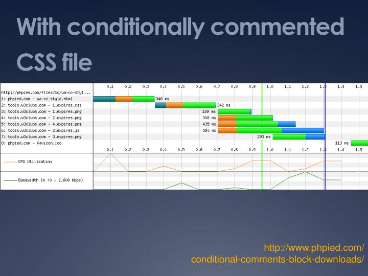 With conditionally commented  CSS file