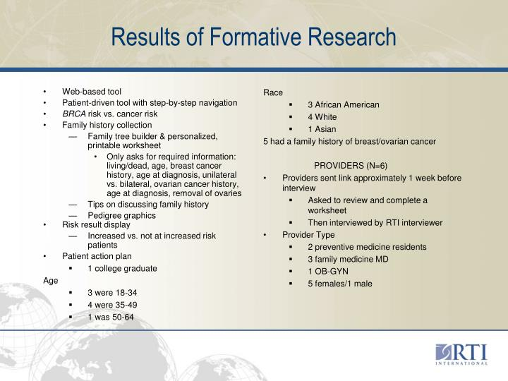 Results of Formative Research