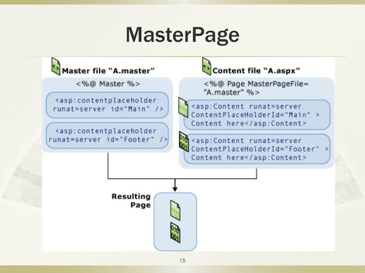 MasterPage