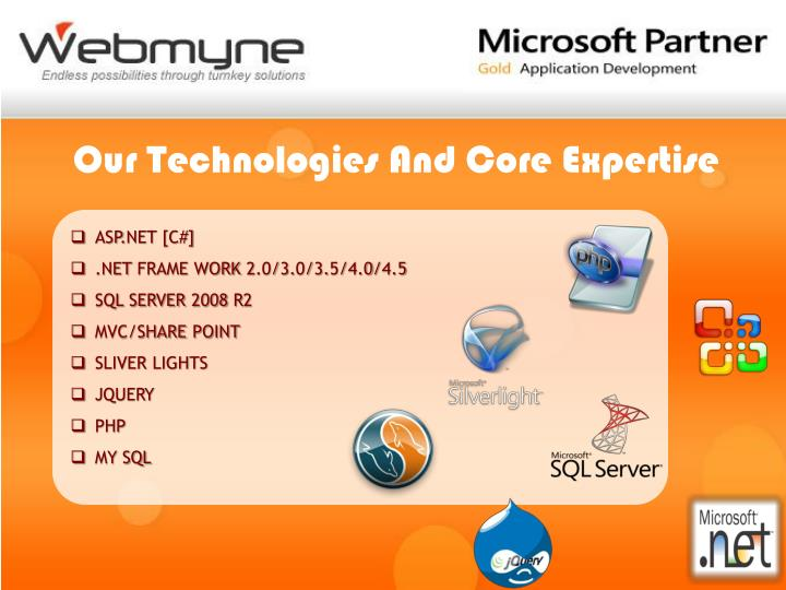 Our Technologies And Core Expertise