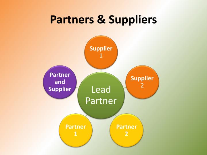 Partners & Suppliers