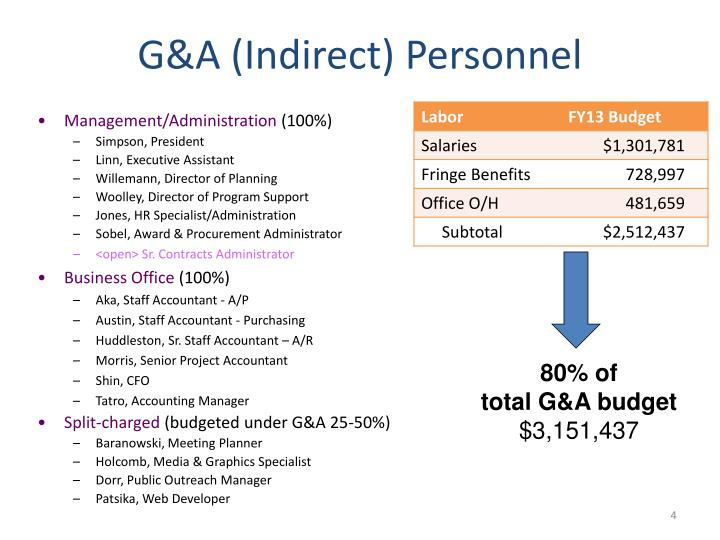 G&A (Indirect) Personnel