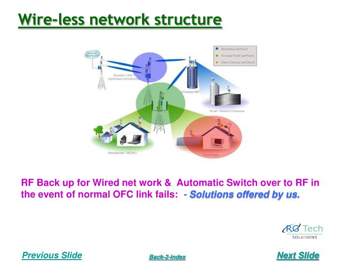 Wire-less network structure