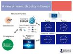a view on research policy in e urope