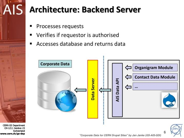 Architecture: Backend Server
