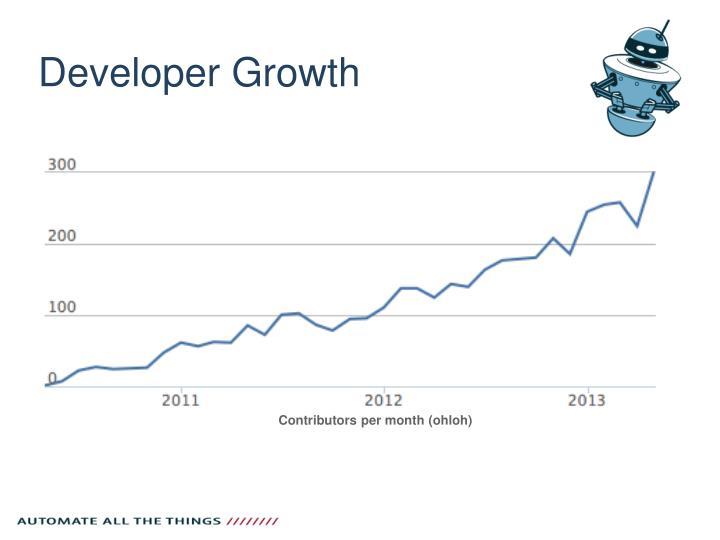 Developer Growth