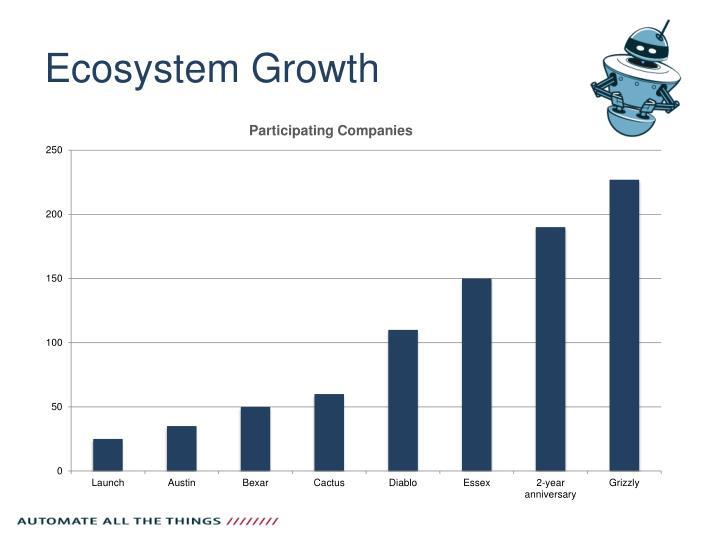Ecosystem Growth