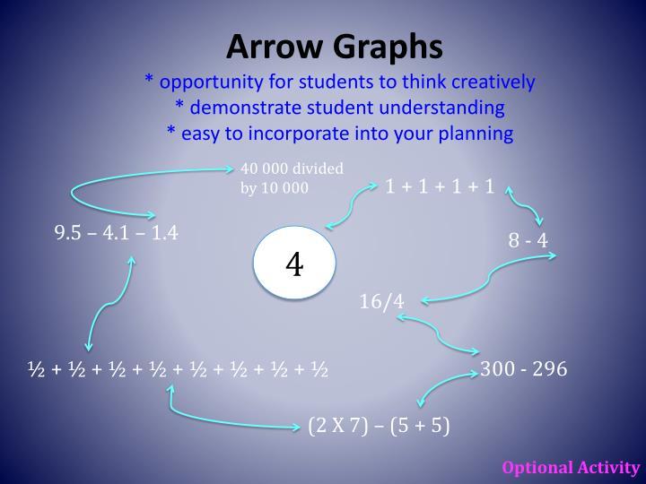 Arrow Graphs