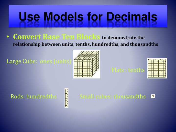 Use Models for Decimals