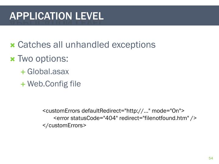 Catches all unhandled exceptions