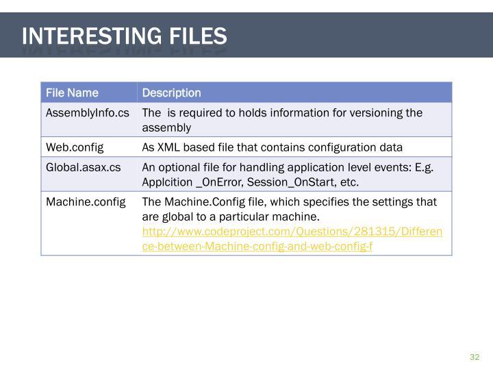 Interesting files