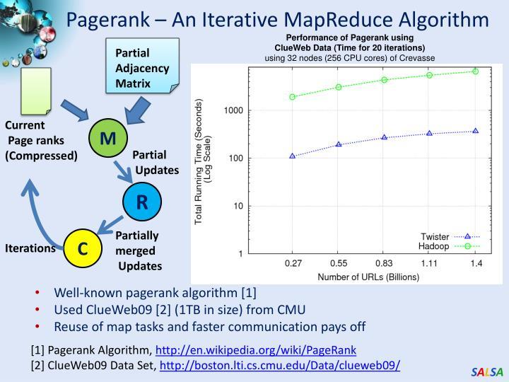 Pagerank – An Iterative MapReduce Algorithm