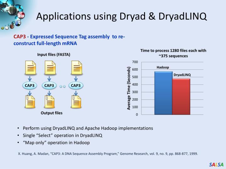 Applications using Dryad &