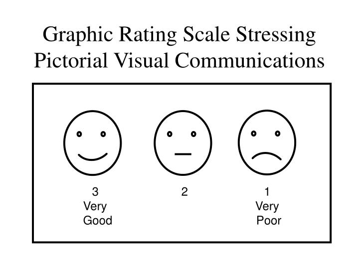 Graphic Rating Scale Stressing Pictorial Visual Communications