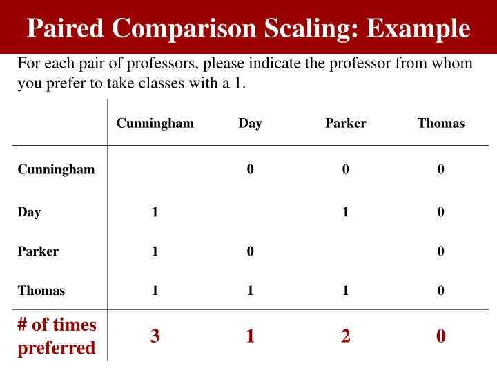 Paired Comparison Scaling: Example