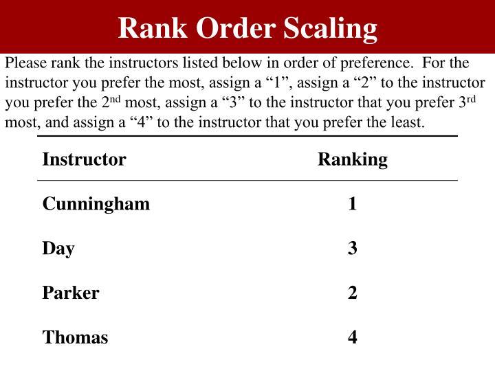 Rank Order Scaling