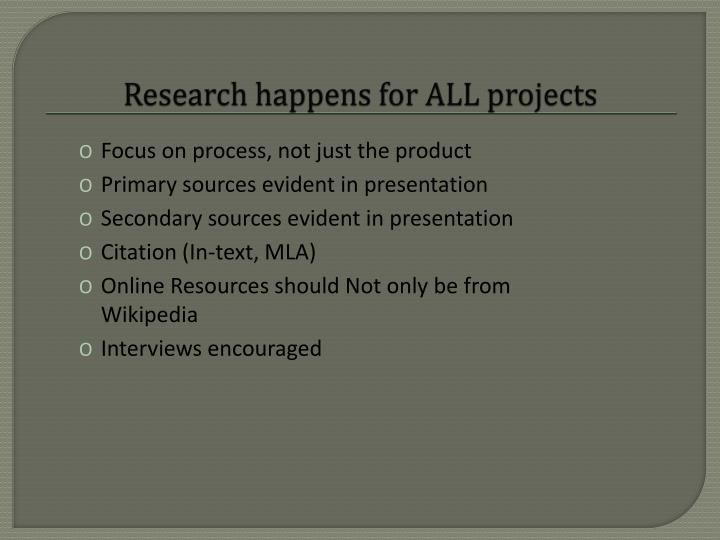 Research happens
