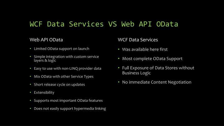 WCF Data Services VS Web API