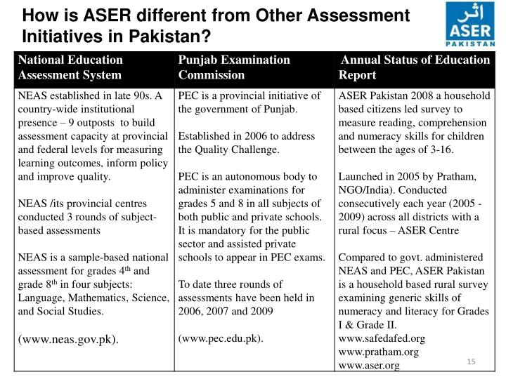 How is ASER different from Other Assessment Initiatives in Pakistan?