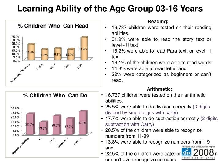Learning Ability of the Age Group 03-16 Years
