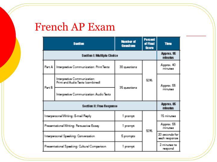 French AP Exam