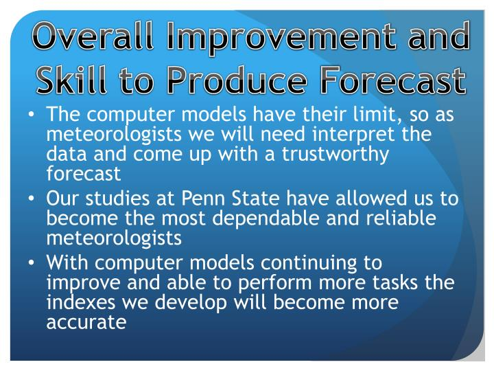 Overall Improvement and Skill to Produce