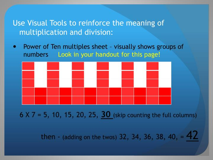 Use Visual Tools to reinforce the meaning of multiplication and division: