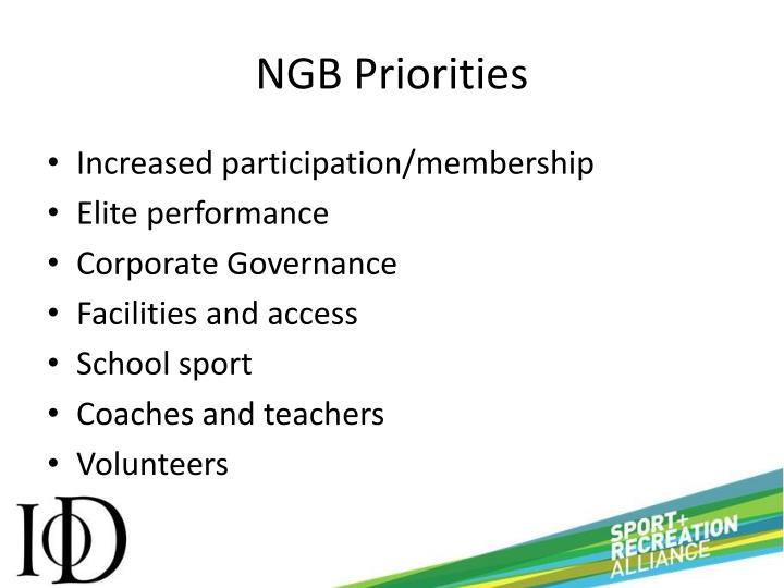 NGB Priorities