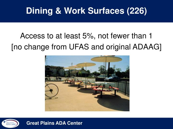 Dining & Work Surfaces (226)