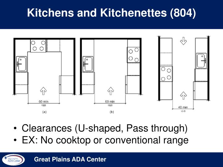 Kitchens and Kitchenettes (804)