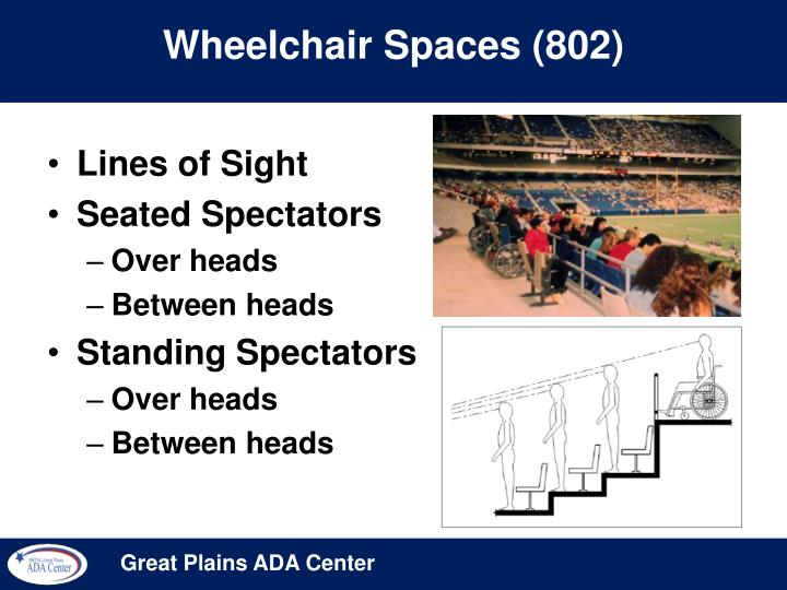 Wheelchair Spaces (802)
