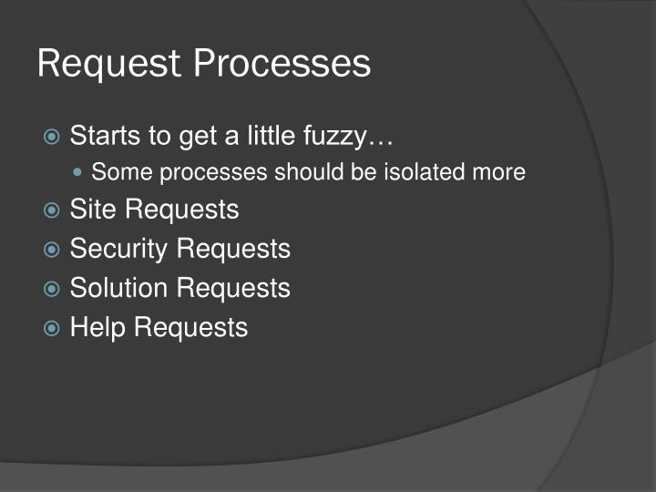 Request Processes