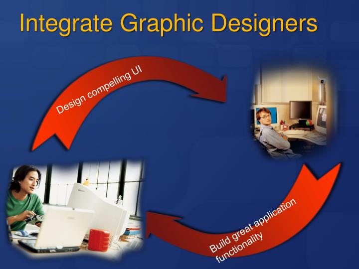 Integrate Graphic Designers