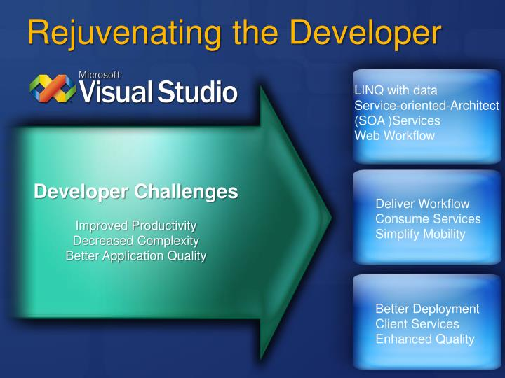 Rejuvenating the Developer