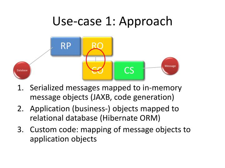 Use-case 1: Approach