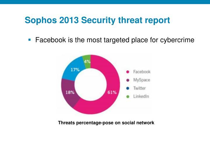 Sophos 2013 Security threat report