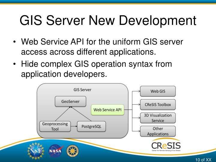GIS Server New Development