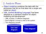 2 analysis phase11